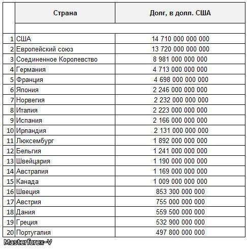 банк вефк санкт петербург кредиты